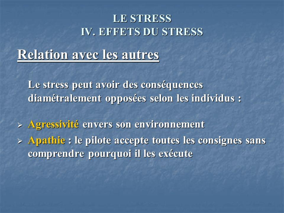 LE STRESS IV. EFFETS DU STRESS Relation avec les autres Le stress peut avoir des conséquences diamétralement opposées selon les individus : Agressivit