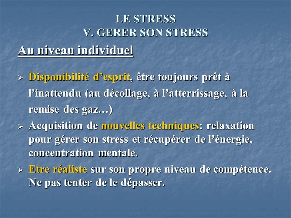 LE STRESS V. GERER SON STRESS Au niveau individuel Disponibilité desprit, être toujours prêt à Disponibilité desprit, être toujours prêt à linattendu