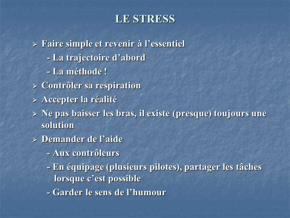 LE STRESS Faire simple et revenir à lessentiel Faire simple et revenir à lessentiel - La trajectoire dabord - La méthode ! Contrôler sa respiration Co