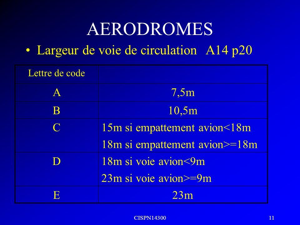 CISPN14300 10 AERODROMES Dégagement A14 p20 Lettre de code A1,5m B2,25m C 3m si empattement avion<18m 4,5m si empattement avion>=18m D4,5m E A14 p20