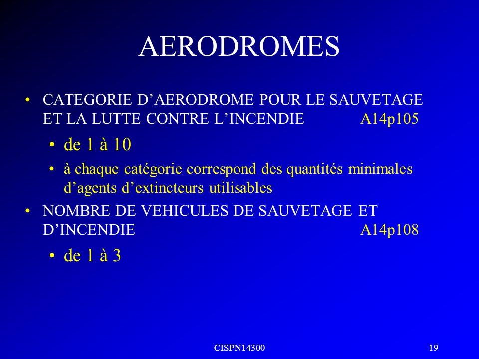 CISPN14300 18 AERODROMES EXEMPLE de calcul (suite) ACN=57 _ (196406 - 157400)_ ( 57- 27) (196400 - 108940) = 45