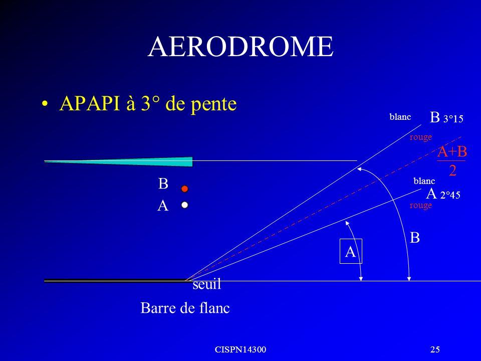 CISPN14300 24 AERODROME PAPI à 3° de pente A 2°30 D 3°30 C 3°10 B 2°50 A D C B blanc rouge blanc rouge B+C 2 Barre de flanc seuil A B C D
