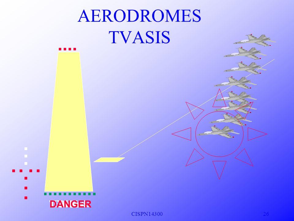 CISPN14300 25 AERODROME APAPI à 3° de pente B 3°15 A 2°45 A B blanc rouge A+B 2 Barre de flanc seuil A B