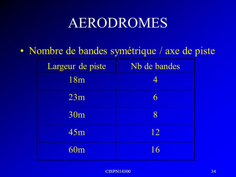 CISPN14300 33 AERODROMES RAMPE DAPPROCHE 900m