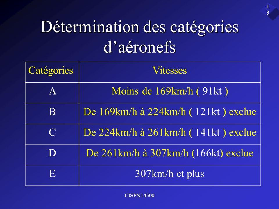 CISPN14300 13 Détermination des catégories daéronefs CatégoriesVitesses AMoins de 169km/h ( 91kt ) BDe 169km/h à 224km/h ( 121kt ) exclue CDe 224km/h