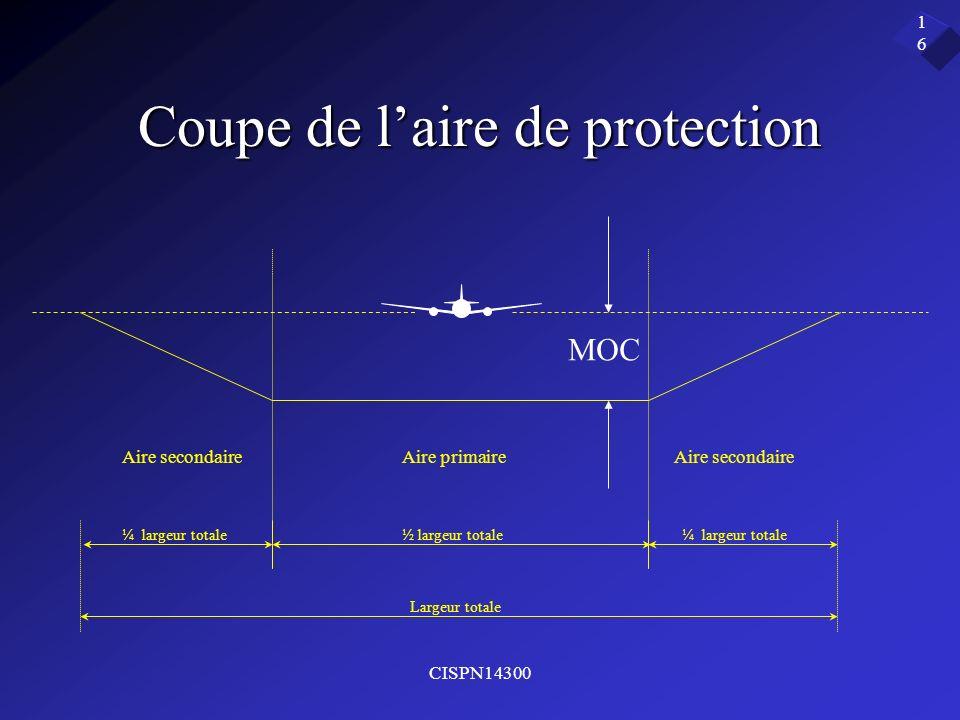 CISPN14300 16 Coupe de laire de protection Largeur totale ½ largeur totale¼ largeur totale Aire primaire Aire secondaire MOC