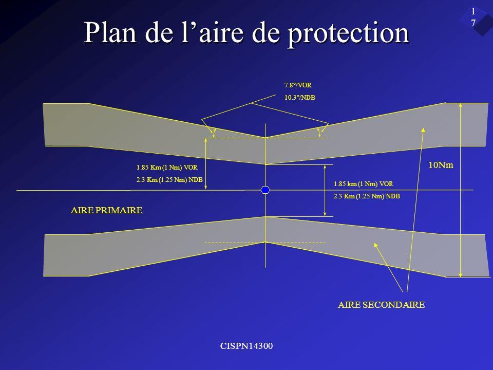 CISPN14300 17 Plan de laire de protection 7.8°/VOR 10.3°/NDB 1.85 km (1 Nm) VOR 2.3 Km (1.25 Nm) NDB AIRE PRIMAIRE AIRE SECONDAIRE 1.85 Km (1 Nm) VOR
