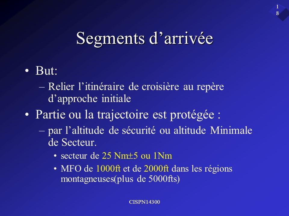 CISPN14300 18 Segments darrivée But: –Relier litinéraire de croisière au repère dapproche initiale Partie ou la trajectoire est protégée : –par laltit