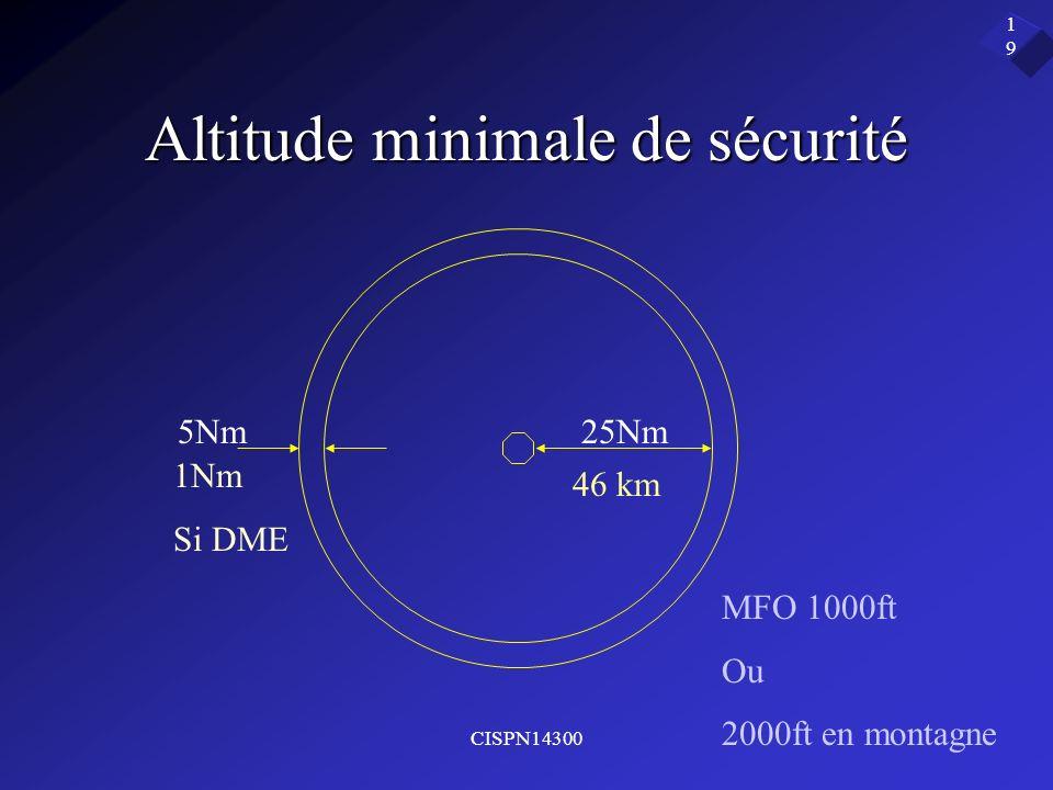 CISPN14300 19 Altitude minimale de sécurité 25Nm5Nm 1Nm Si DME MFO 1000ft Ou 2000ft en montagne 46 km