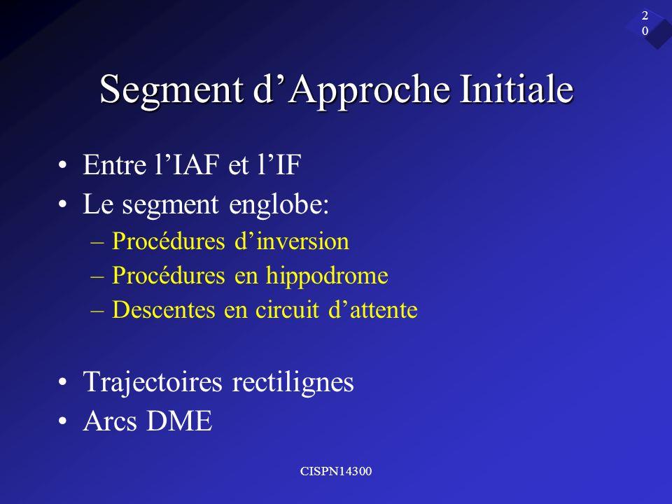 CISPN14300 20 Segment dApproche Initiale Entre lIAF et lIF Le segment englobe: –Procédures dinversion –Procédures en hippodrome –Descentes en circuit