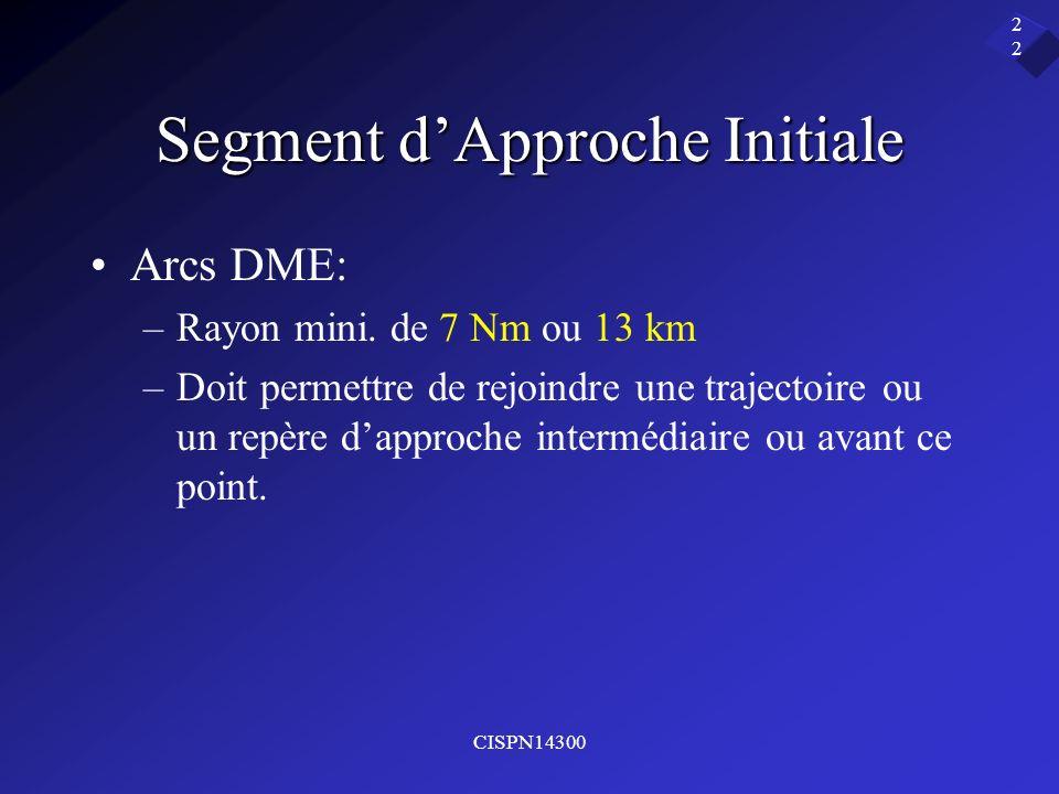 CISPN14300 22 Segment dApproche Initiale Arcs DME: –Rayon mini. de 7 Nm ou 13 km –Doit permettre de rejoindre une trajectoire ou un repère dapproche i