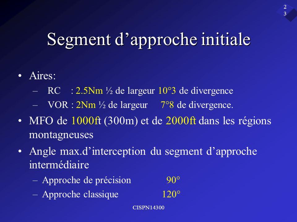 CISPN14300 23 Segment dapproche initiale Aires: –RC : 2.5Nm ½ de largeur 10°3 de divergence –VOR : 2Nm ½ de largeur 7°8 de divergence. MFO de 1000ft (