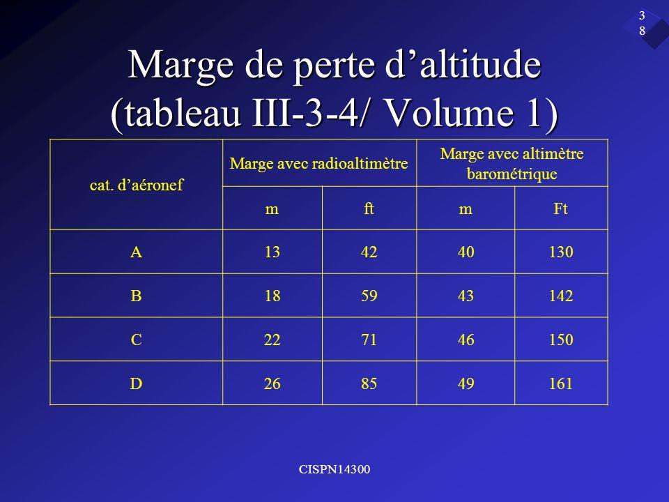 CISPN14300 38 Marge de perte daltitude (tableau III-3-4/ Volume 1) cat. daéronef Marge avec radioaltimètre Marge avec altimètre barométrique mftmFt A1