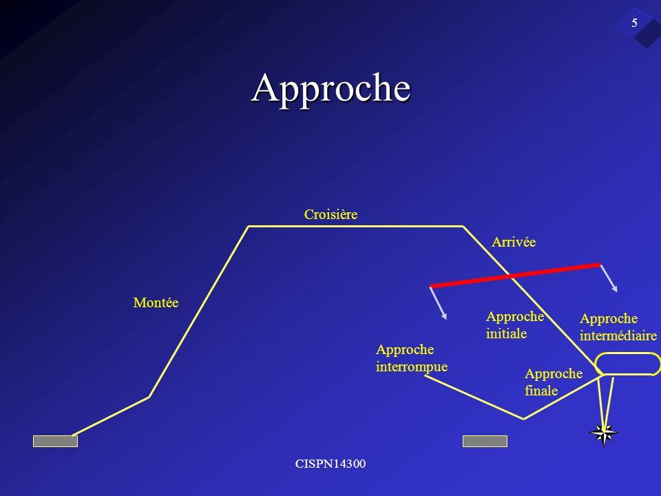 CISPN14300 6 Généralités –si possible, une approche en ligne droite sera spécifiée : Pour les approches classiques, un angle de 30° maximum entre laxe de piste et la trajectoire finale sera autorise –La construction débutera par le segment dapproche finale, car le moins souple et le plus critique.