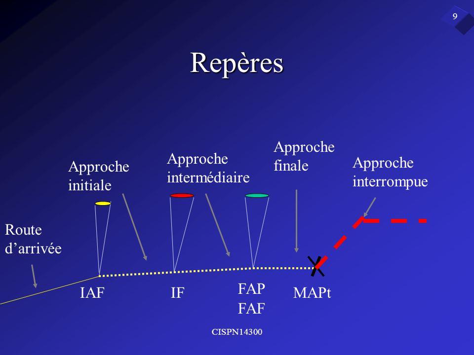 CISPN14300 9 Repères IAFIF FAP FAF MAPt Route darrivée Approche initiale Approche intermédiaire Approche finale Approche interrompue