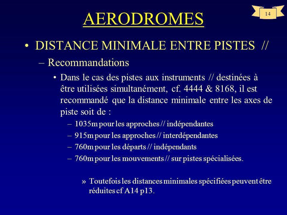 13 AERODROMES DISTANCE MINIMALE ENTRE PISTES // –Recommandations Dans le cas des pistes à vue // destinées à être utilisées simultanément, il est reco