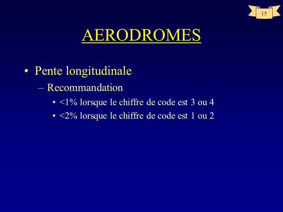 14 AERODROMES DISTANCE MINIMALE ENTRE PISTES // –Recommandations Dans le cas des pistes aux instruments // destinées à être utilisées simultanément, c