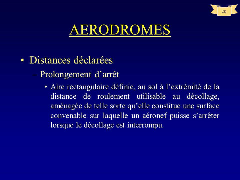 19 AERODROMES Distances déclarées –Aire de sécurité dextrémité de piste (RESA) Aire symétrique par rapport au prolongement de laxe de piste et adjacen