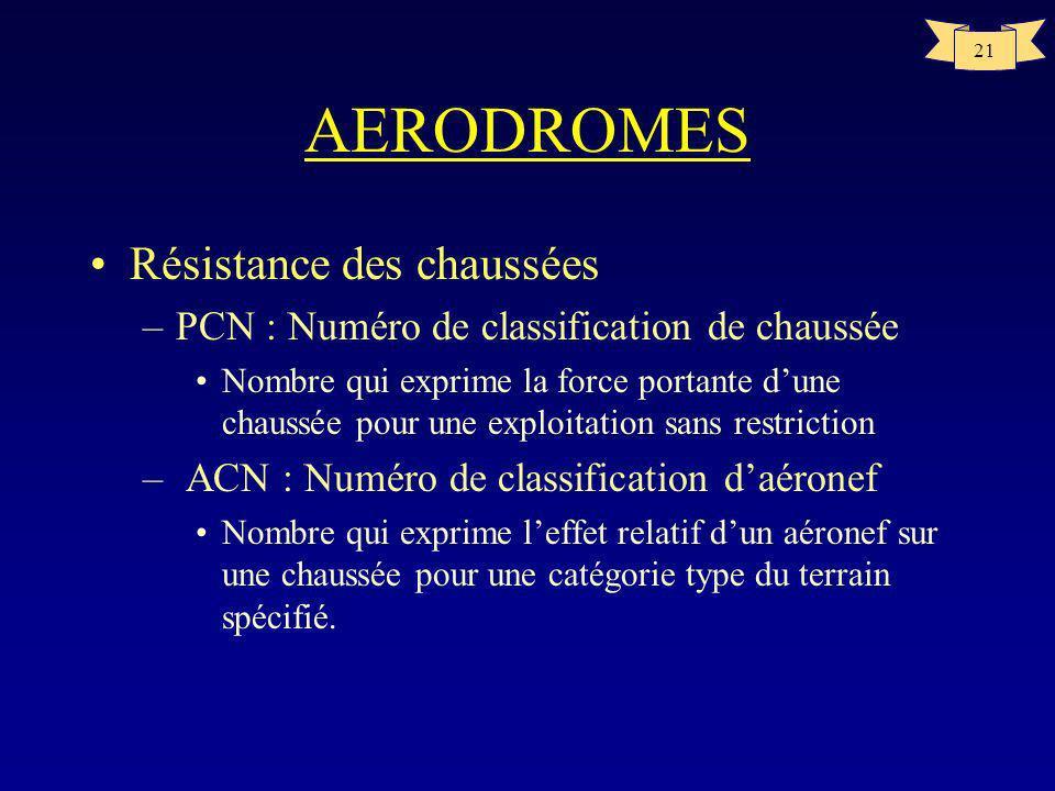 20 AERODROMES Distances déclarées –Prolongement darrêt Aire rectangulaire définie, au sol à lextrémité de la distance de roulement utilisable au décol