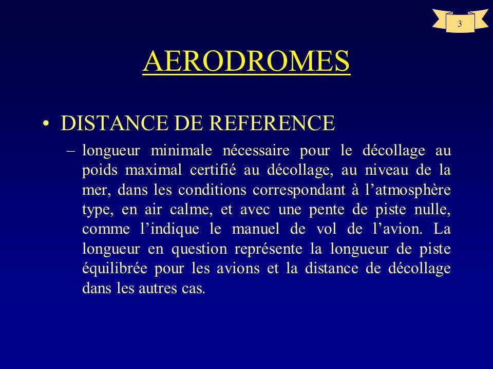 3 AERODROMES DISTANCE DE REFERENCE –longueur minimale nécessaire pour le décollage au poids maximal certifié au décollage, au niveau de la mer, dans les conditions correspondant à latmosphère type, en air calme, et avec une pente de piste nulle, comme lindique le manuel de vol de lavion.