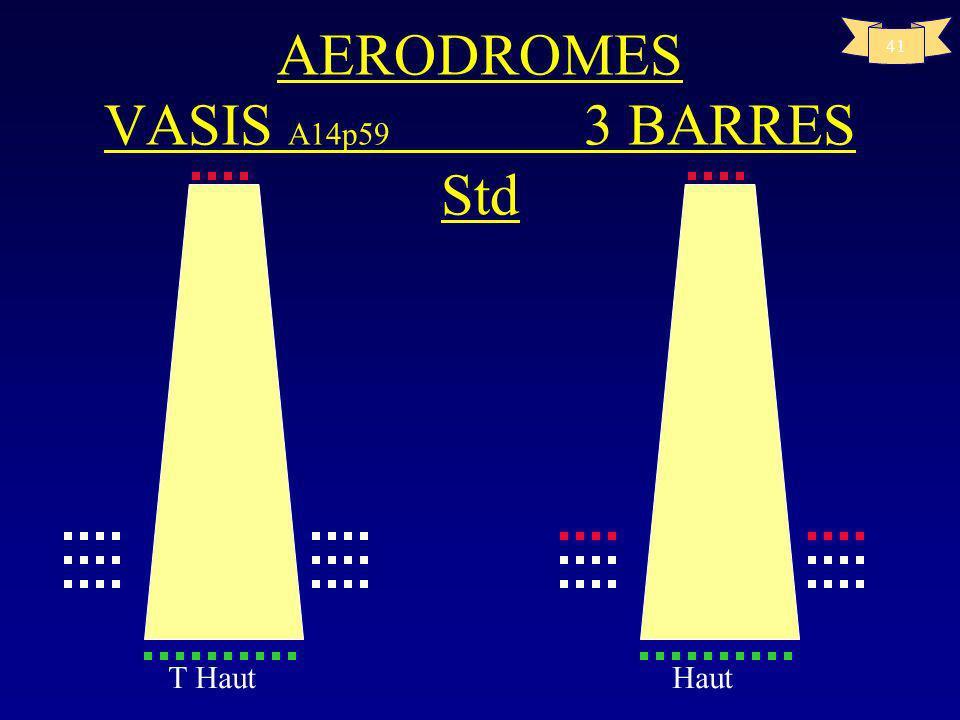 40 AERODROMES Aides visuelles à latterrissage VASIS on glide AVASIS high PISTES