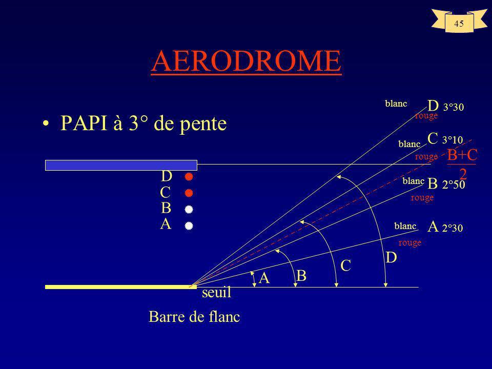 44 AERODROMES Indicateurs visuels de pente dapproche –PAPI : sera constitué par une barre de flan formée de quatre ensembles lumineux à transition fra