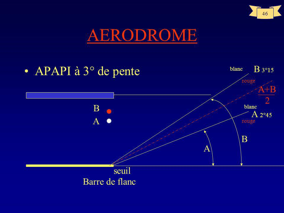 45 AERODROME PAPI à 3° de pente A 2°30 D 3°30 C 3°10 B 2°50 A D C B blanc rouge blanc rouge B+C 2 Barre de flanc seuil A B C D