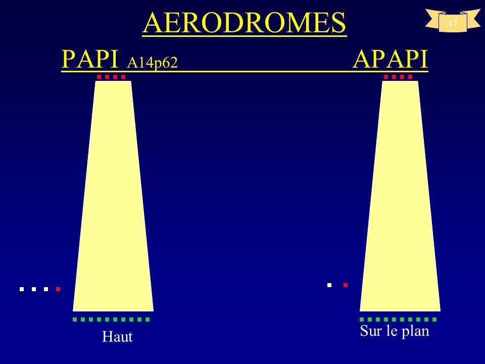 46 AERODROME APAPI à 3° de pente B 3°15 A 2°45 A B blanc rouge A+B 2 Barre de flanc seuil A B