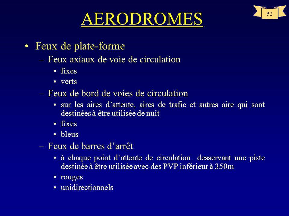 51 AERODROMES Feux de plate-forme –Feux de zone de toucher des roues les pistes avec approche de précision de catégorie II et III seront équipés de fe