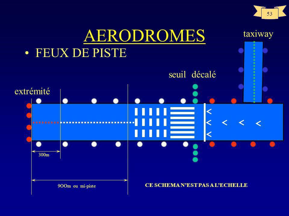 52 AERODROMES Feux de plate-forme –Feux axiaux de voie de circulation fixes verts –Feux de bord de voies de circulation sur les aires dattente, aires