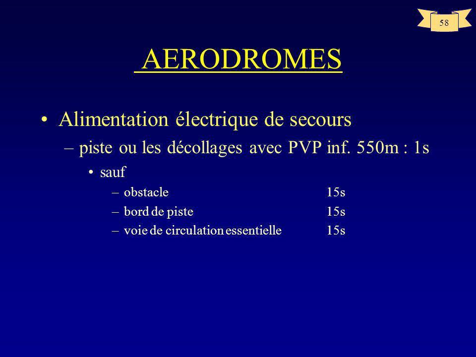 57 AERODROMES Alimentation électrique de secours –Pour les pistes à vue, il est recommandé que le rétablissement soit fait au maximum en 2 min –Pour l