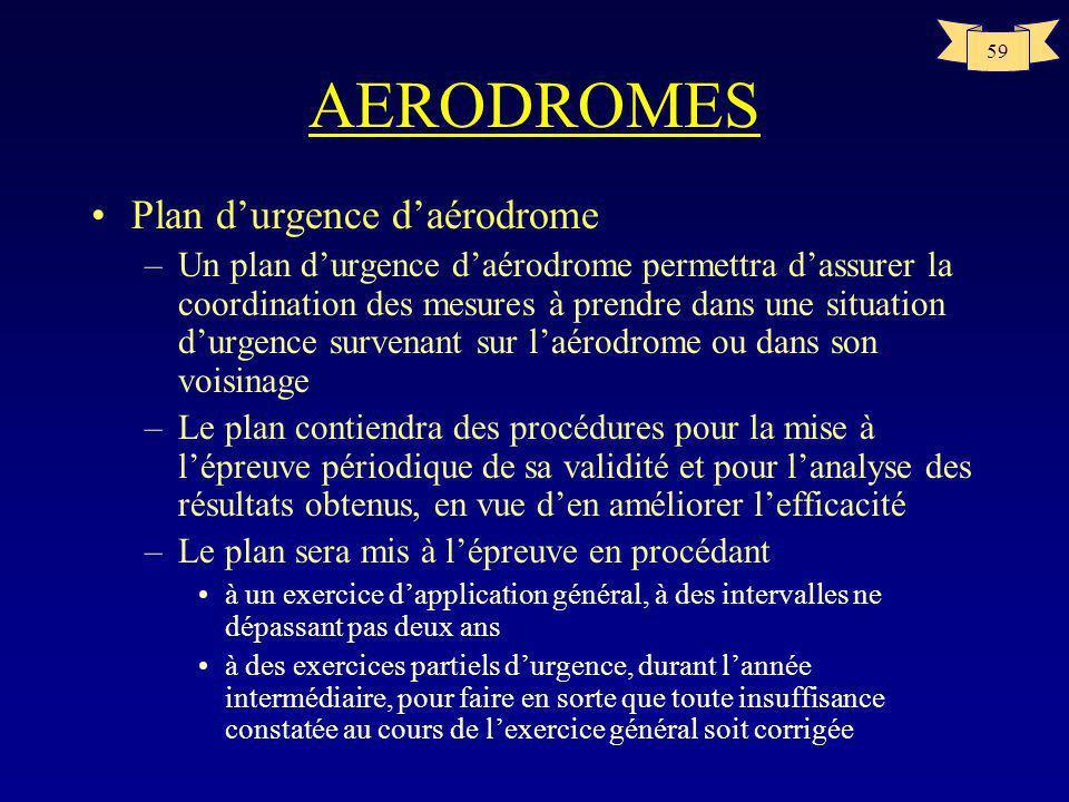 58 AERODROMES Alimentation électrique de secours –piste ou les décollages avec PVP inf. 550m : 1s sauf –obstacle15s –bord de piste15s –voie de circula