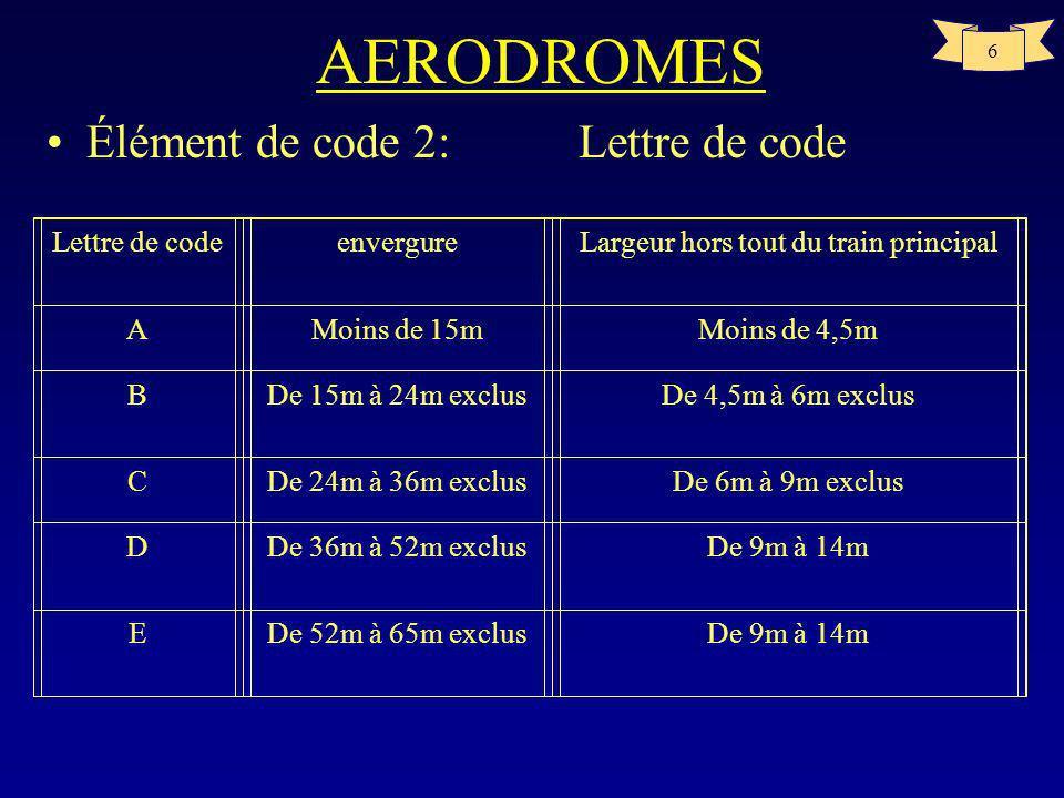 6 AERODROMES Élément de code 2:Lettre de code Lettre de codeenvergureLargeur hors tout du train principal AMoins de 15mMoins de 4,5m BDe 15m à 24m exclusDe 4,5m à 6m exclus CDe 24m à 36m exclusDe 6m à 9m exclus DDe 36m à 52m exclusDe 9m à 14m EDe 52m à 65m exclusDe 9m à 14m