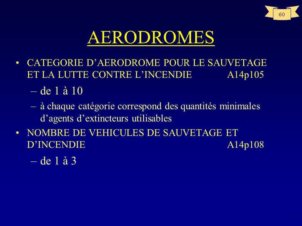 59 AERODROMES Plan durgence daérodrome –Un plan durgence daérodrome permettra dassurer la coordination des mesures à prendre dans une situation durgen