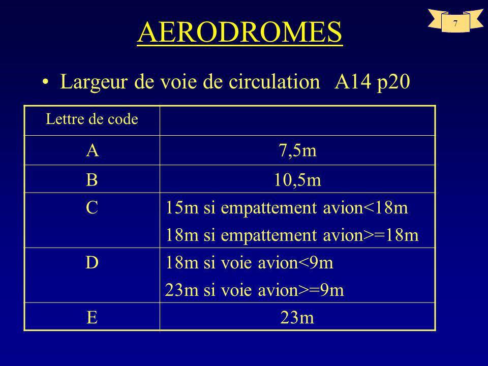 7 AERODROMES Largeur de voie de circulation A14 p20 Lettre de code A7,5m B10,5m C15m si empattement avion<18m 18m si empattement avion>=18m D18m si voie avion<9m 23m si voie avion>=9m E23m