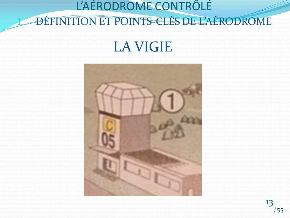 LAÉRODROME CONTRÔLÉ /55 13 LA VIGIE I. DÉFINITION ET POINTS-CLÉS DE LAÉRODROME
