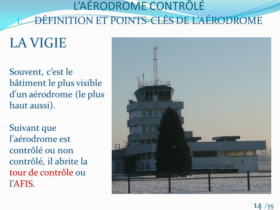 LAÉRODROME CONTRÔLÉ /55 14 I. DÉFINITION ET POINTS-CLÉS DE LAÉRODROME LA VIGIE Souvent, cest le bâtiment le plus visible dun aérodrome (le plus haut a