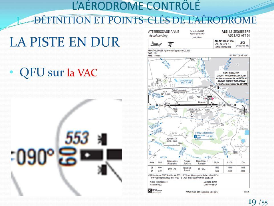 LAÉRODROME CONTRÔLÉ /55 19 I. DÉFINITION ET POINTS-CLÉS DE LAÉRODROME LA PISTE EN DUR QFU sur la VAC