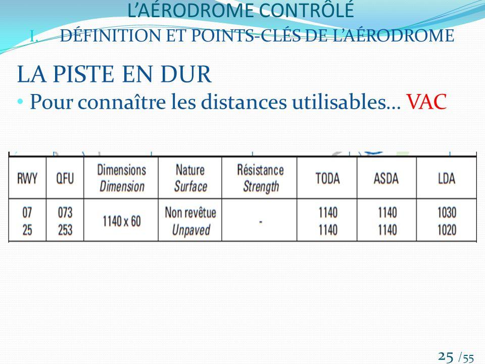 LAÉRODROME CONTRÔLÉ /55 25 I. DÉFINITION ET POINTS-CLÉS DE LAÉRODROME LA PISTE EN DUR Pour connaître les distances utilisables… VAC