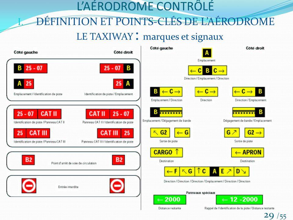 LAÉRODROME CONTRÔLÉ /55 29 I. DÉFINITION ET POINTS-CLÉS DE LAÉRODROME LE TAXIWAY : marques et signaux