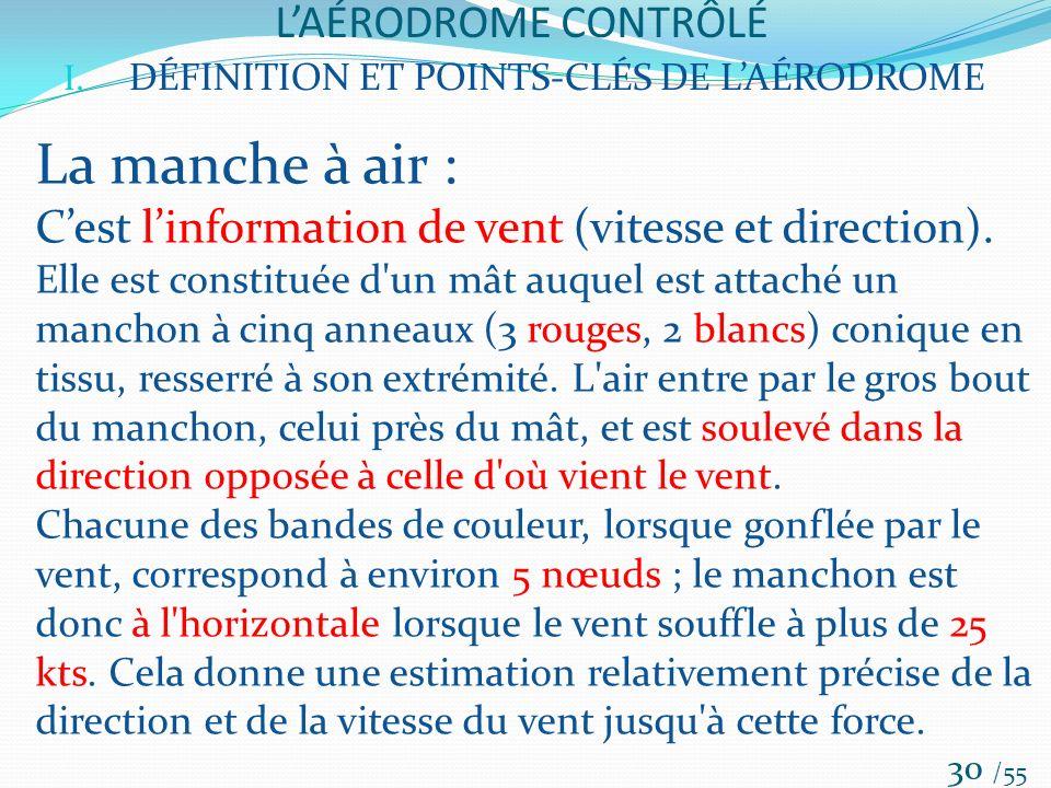 LAÉRODROME CONTRÔLÉ /55 30 I. DÉFINITION ET POINTS-CLÉS DE LAÉRODROME La manche à air : Cest linformation de vent (vitesse et direction). Elle est con