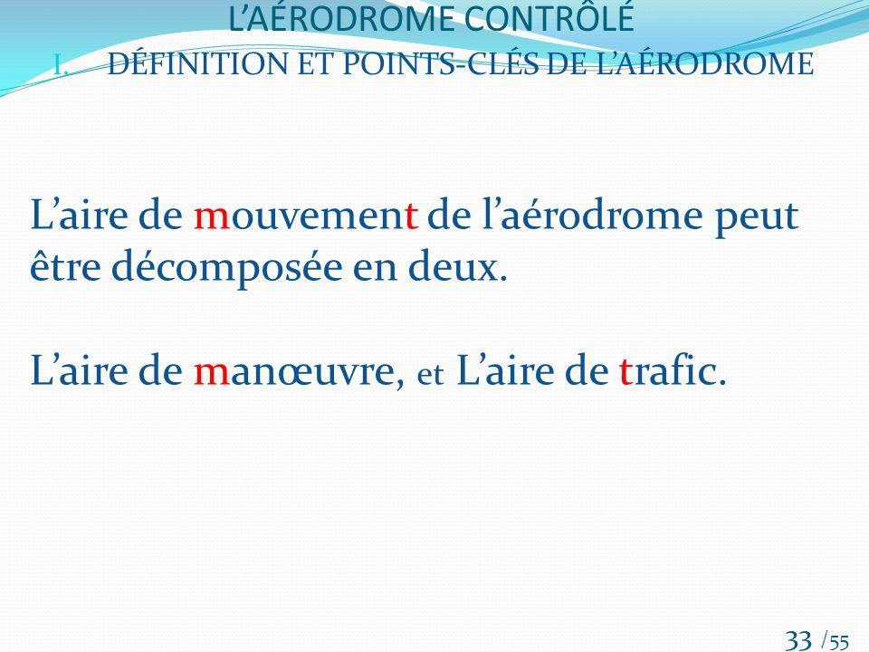 LAÉRODROME CONTRÔLÉ /55 33 I. DÉFINITION ET POINTS-CLÉS DE LAÉRODROME Laire de mouvement de laérodrome peut être décomposée en deux. Laire de manœuvre