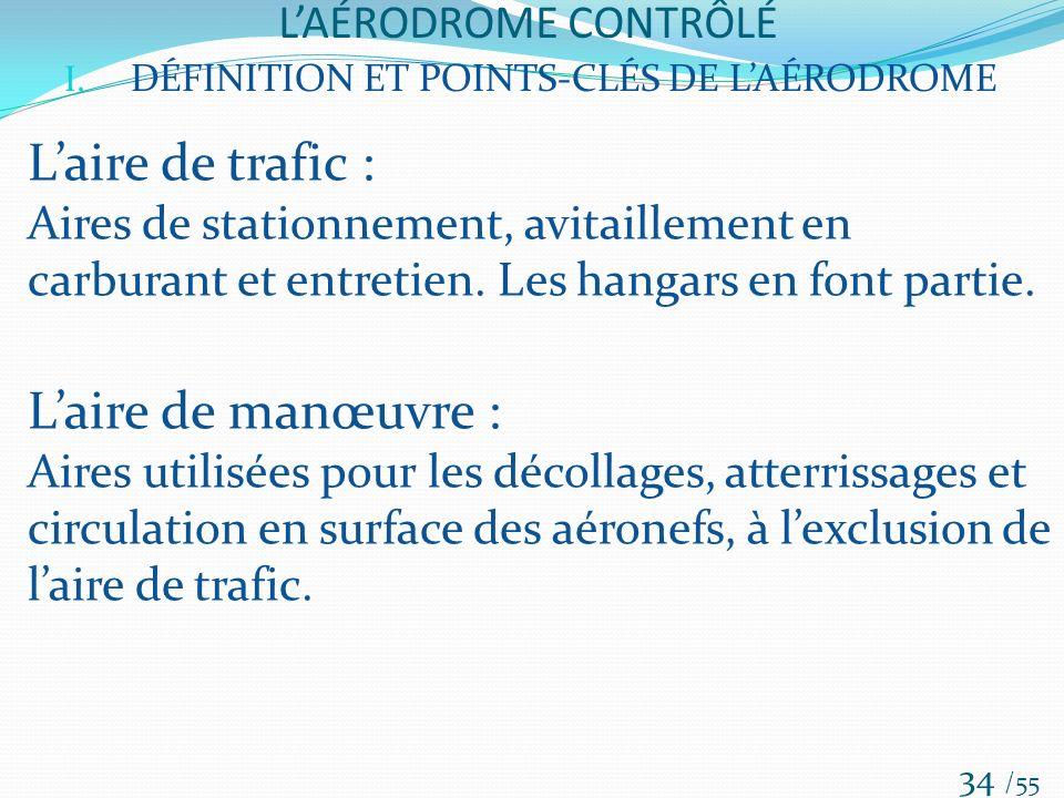 LAÉRODROME CONTRÔLÉ /55 34 I. DÉFINITION ET POINTS-CLÉS DE LAÉRODROME Laire de trafic : Aires de stationnement, avitaillement en carburant et entretie