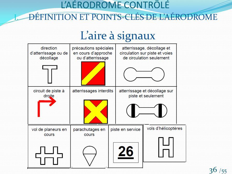 LAÉRODROME CONTRÔLÉ /55 36 I. DÉFINITION ET POINTS-CLÉS DE LAÉRODROME Laire à signaux