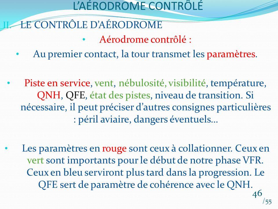 LAÉRODROME CONTRÔLÉ /55 46 II. LE CONTRÔLE DAÉRODROME Aérodrome contrôlé : Au premier contact, la tour transmet les paramètres. Piste en service, vent