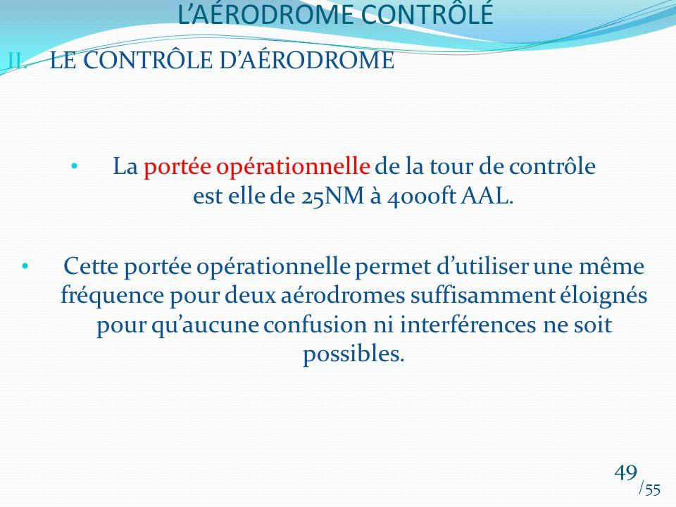 LAÉRODROME CONTRÔLÉ /55 49 II. LE CONTRÔLE DAÉRODROME La portée opérationnelle de la tour de contrôle est elle de 25NM à 4000ft AAL. Cette portée opér