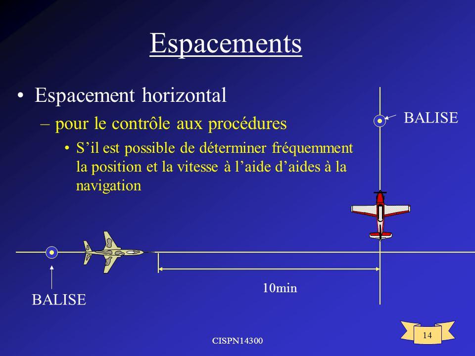 CISPN14300 14 Espacements Espacement horizontal –pour le contrôle aux procédures Sil est possible de déterminer fréquemment la position et la vitesse à laide daides à la navigation 10min BALISE