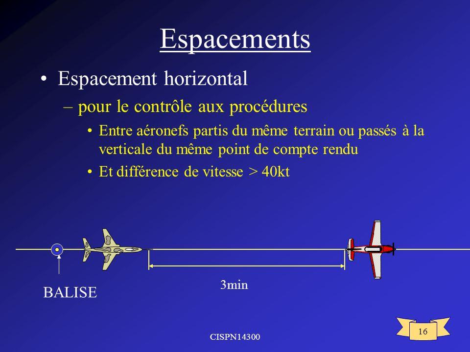 CISPN14300 16 Espacements Espacement horizontal –pour le contrôle aux procédures Entre aéronefs partis du même terrain ou passés à la verticale du même point de compte rendu Et différence de vitesse > 40kt 3min BALISE