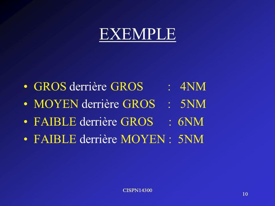CISPN14300 10 EXEMPLE GROS derrière GROS : 4NM MOYEN derrière GROS : 5NM FAIBLE derrière GROS : 6NM FAIBLE derrière MOYEN : 5NM