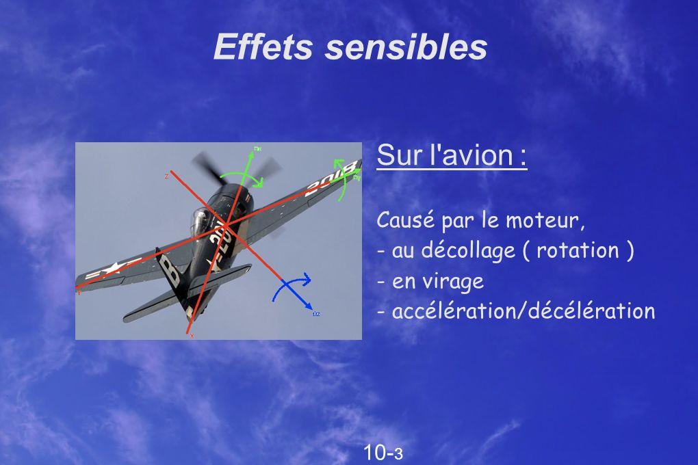 Effets sensibles Sur l'avion : Causé par le moteur, - au décollage ( rotation ) - en virage - accélération/décélération 10- 3